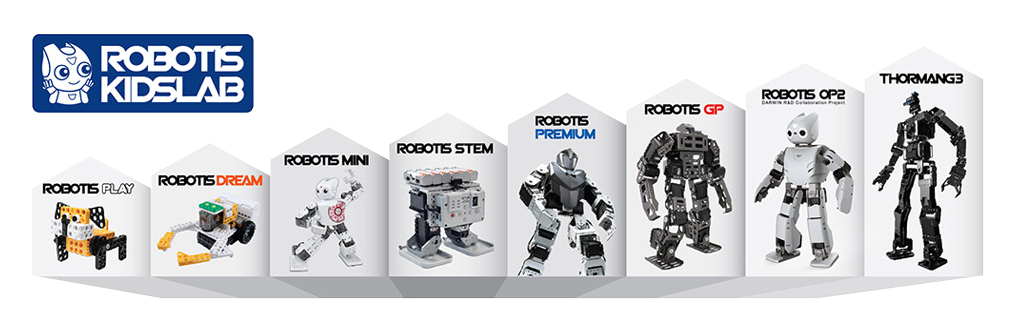 Dream World Robotics - Robotics Classes